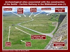 Annotated Photo: Archaeological sites in the Ribblehead area