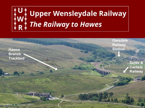 UWR logo with aerial image showing former trackbed at Hawes Junction.